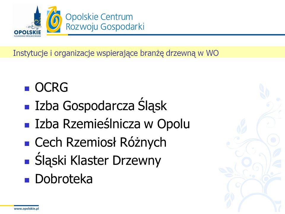 OCRG Izba Gospodarcza Śląsk Izba Rzemieślnicza w Opolu Cech Rzemiosł Różnych Śląski Klaster Drzewny Dobroteka Instytucje i organizacje wspierające bra