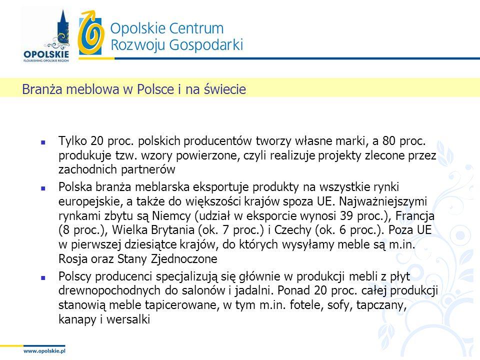 Tylko 20 proc. polskich producentów tworzy własne marki, a 80 proc. produkuje tzw. wzory powierzone, czyli realizuje projekty zlecone przez zachodnich