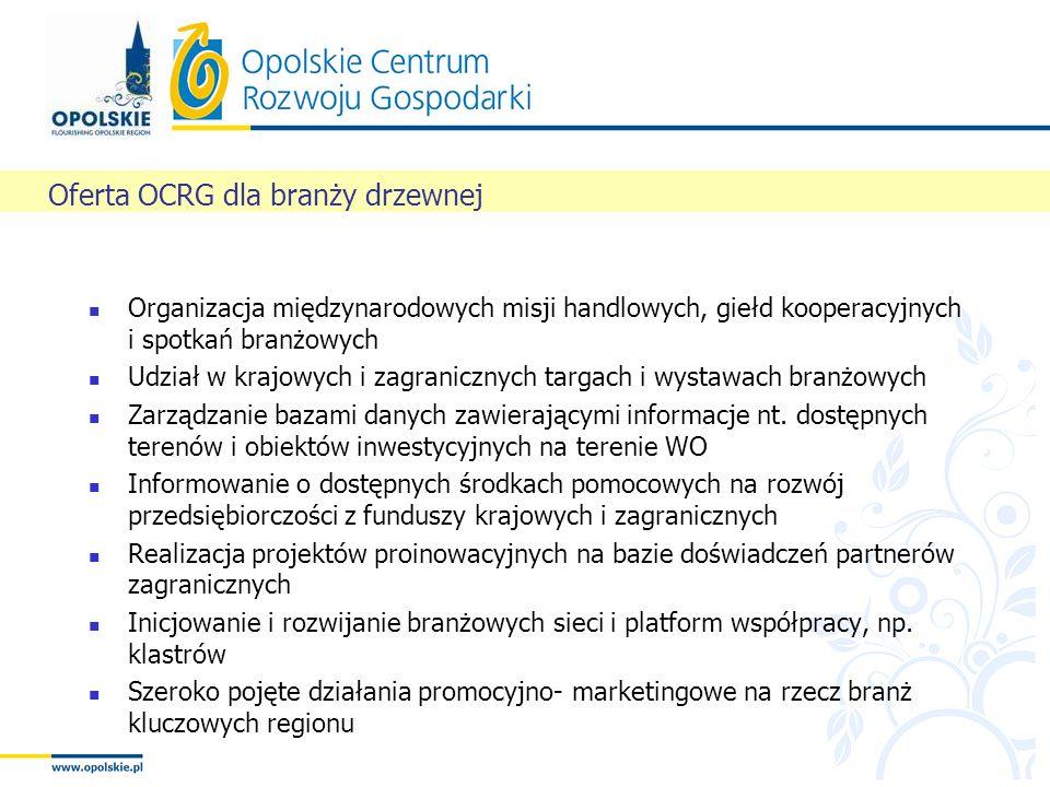Organizacja międzynarodowych misji handlowych, giełd kooperacyjnych i spotkań branżowych Udział w krajowych i zagranicznych targach i wystawach branżo