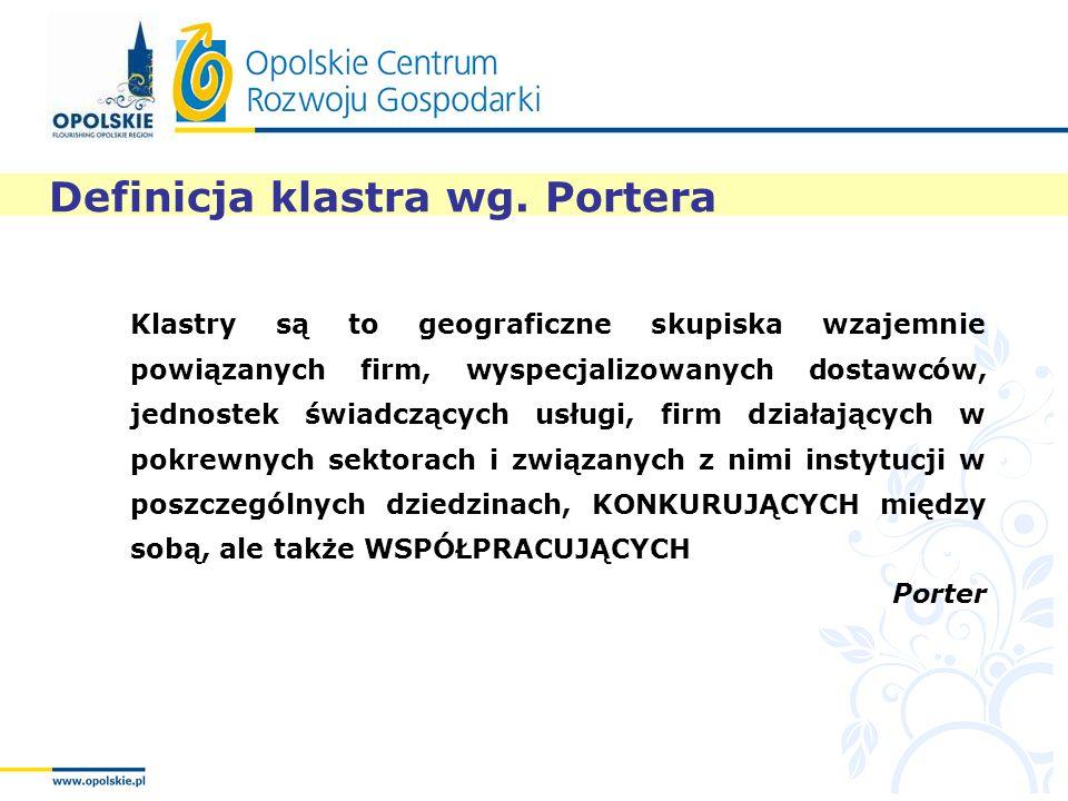 Klastry w świetle prawa polskiego przestrzenna i sektorowa koncentracja podmiotów działających na rzecz rozwoju gospodarczego lub innowacyjności udział co najmniej 10 przedsiębiorców (w tym mikro, małych lub średnich przedsiębiorców) działalność gospodarcza na terenie jednego lub kilku sąsiednich województw, konkurujących i współpracujących w tych samych lub pokrewnych branżach oraz powiązanych rozbudowaną siecią relacji o formalnym i nieformalnym charakterze co najmniej połowa podmiotów funkcjonujących w ramach klastra to mikro, mali lub średni przedsiębiorcy wymóg siedziby klastra, a w przypadku przedsiębiorcy będącego osobą fizyczną - miejsce zamieszkania na terytorium RP.