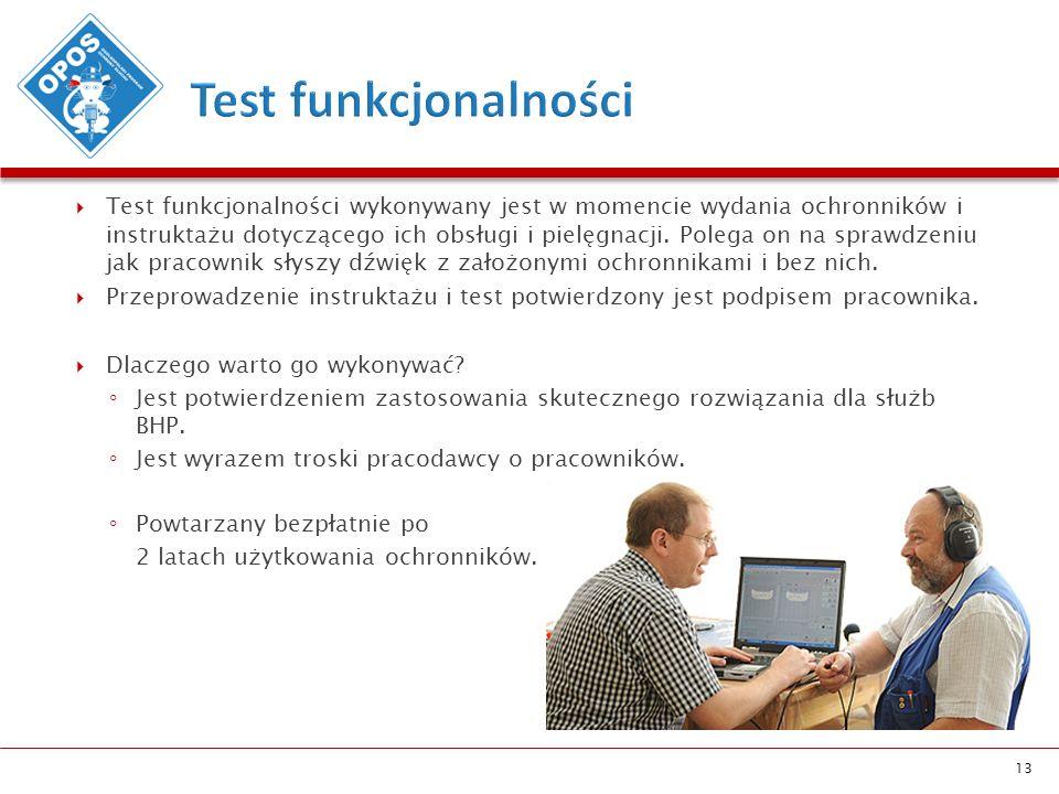  Test funkcjonalności wykonywany jest w momencie wydania ochronników i instruktażu dotyczącego ich obsługi i pielęgnacji.