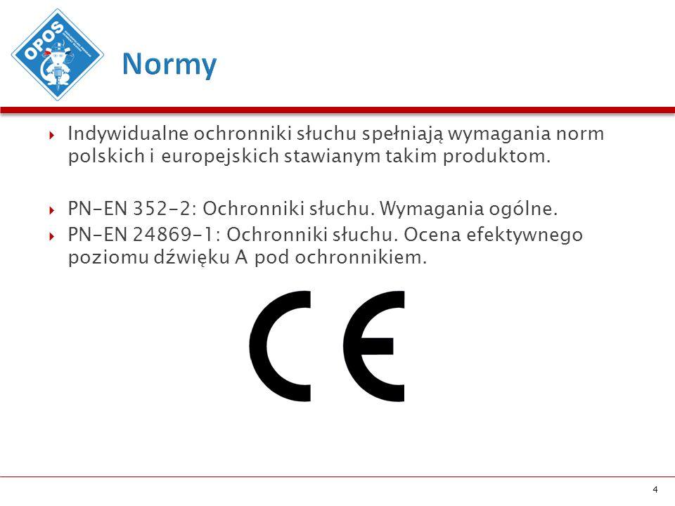  Indywidualne ochronniki słuchu spełniają wymagania norm polskich i europejskich stawianym takim produktom.