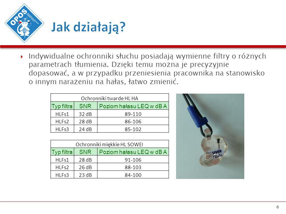  Indywidualne ochronniki słuchu posiadają wymienne filtry o różnych parametrach tłumienia.