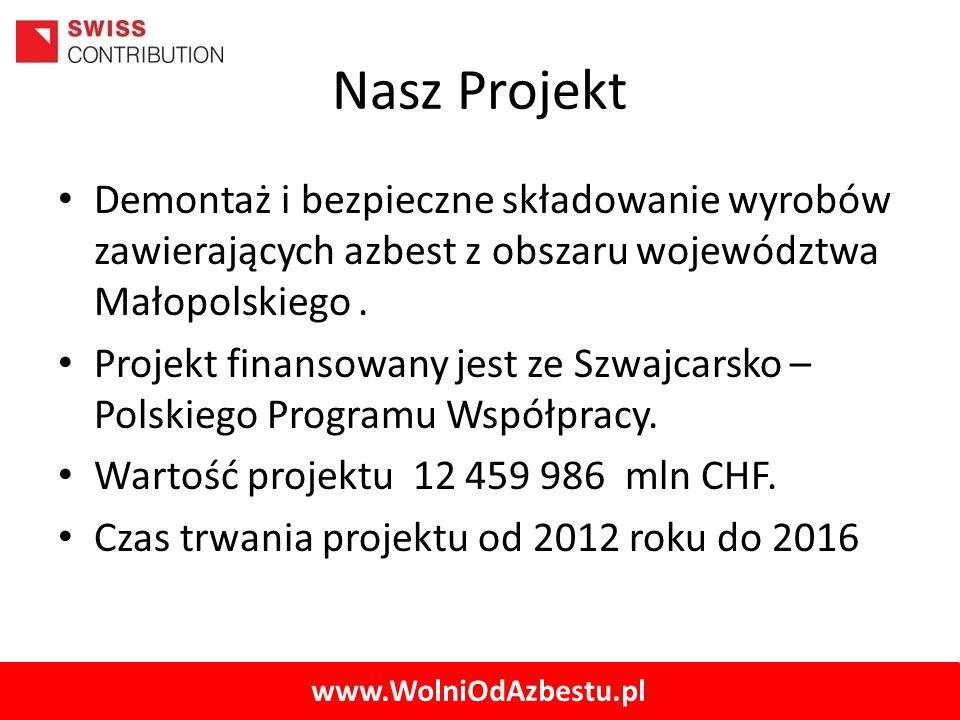 www.WolniOdAzbestu.pl Nasz Projekt Demontaż i bezpieczne składowanie wyrobów zawierających azbest z obszaru województwa Małopolskiego. Projekt finanso