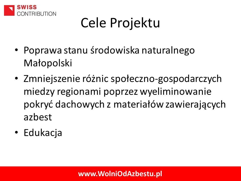www.WolniOdAzbestu.pl Cele Projektu Poprawa stanu środowiska naturalnego Małopolski Zmniejszenie różnic społeczno-gospodarczych miedzy regionami poprz