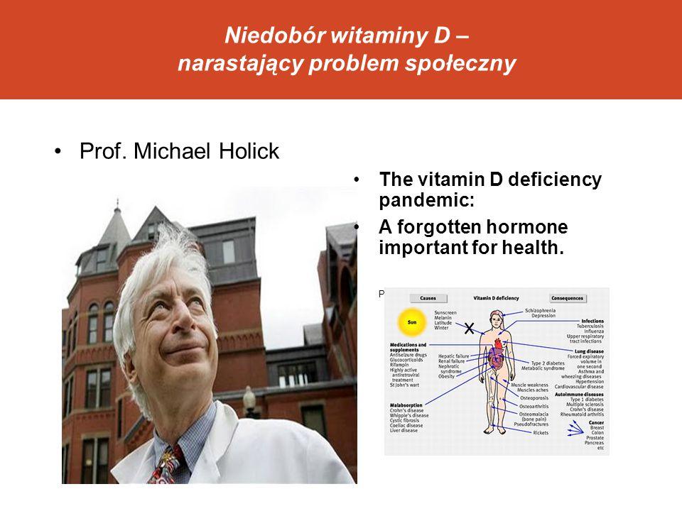 Niedobór witaminy D – narastający problem społeczny Prof. Michael Holick The vitamin D deficiency pandemic: A forgotten hormone important for health.