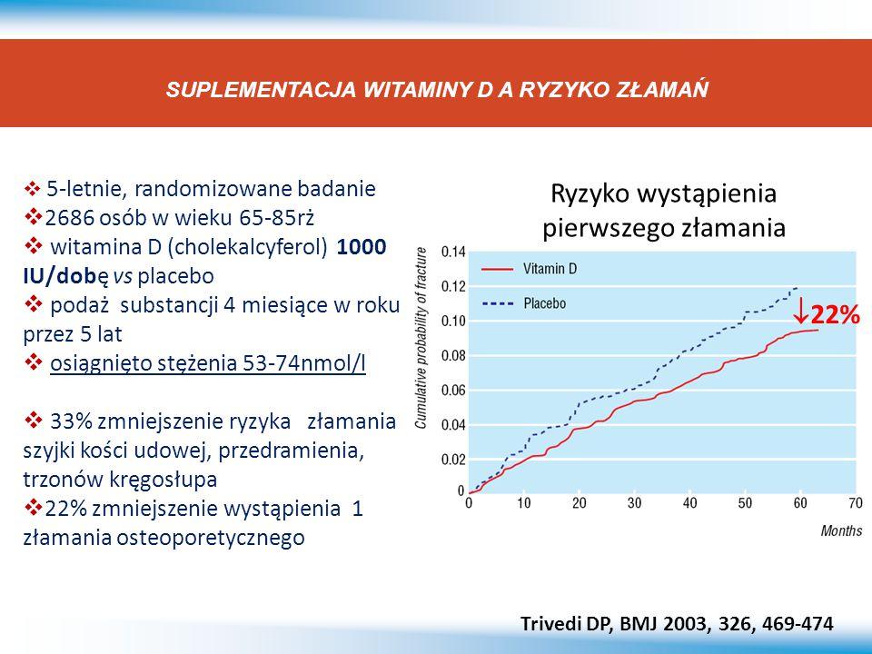  5-letnie, randomizowane badanie  2686 osób w wieku 65-85rż  witamina D (cholekalcyferol) 1000 IU/dobę vs placebo  podaż substancji 4 miesiące w r