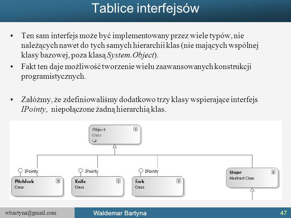 wbartyna@gmail.com Waldemar Bartyna Tablice interfejsów Ten sam interfejs może być implementowany przez wiele typów, nie należących nawet do tych samy