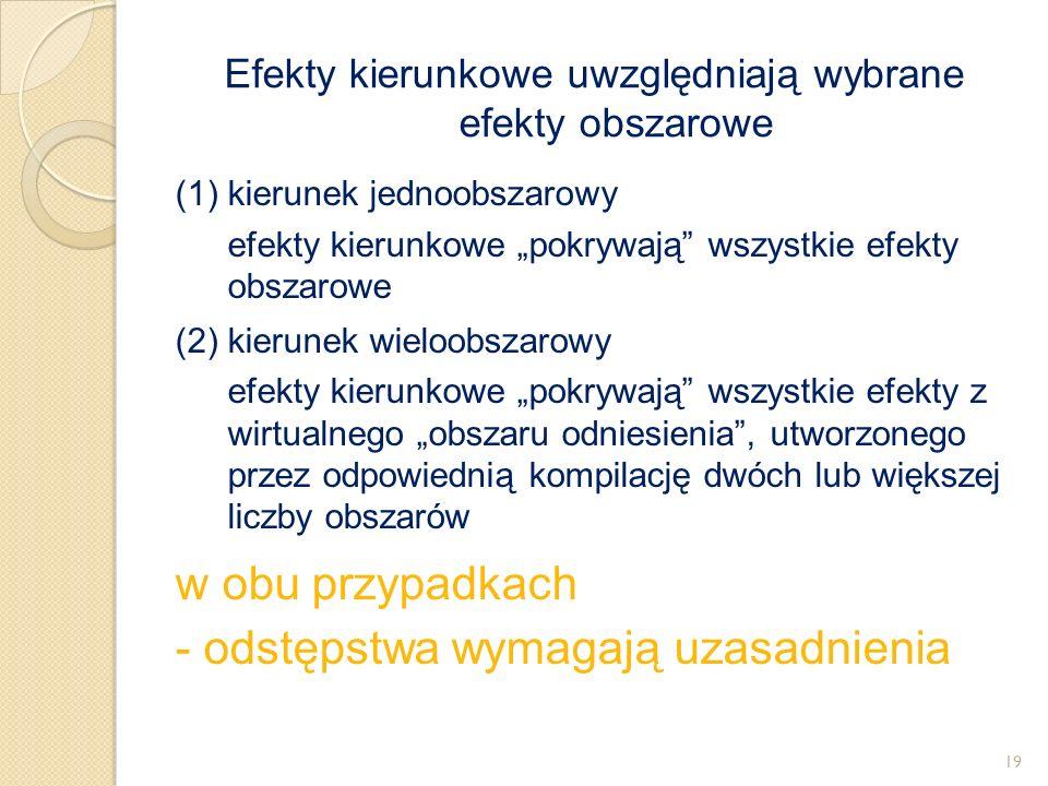 """(1) kierunek jednoobszarowy efekty kierunkowe """"pokrywają"""" wszystkie efekty obszarowe (2)kierunek wieloobszarowy efekty kierunkowe """"pokrywają"""" wszystki"""