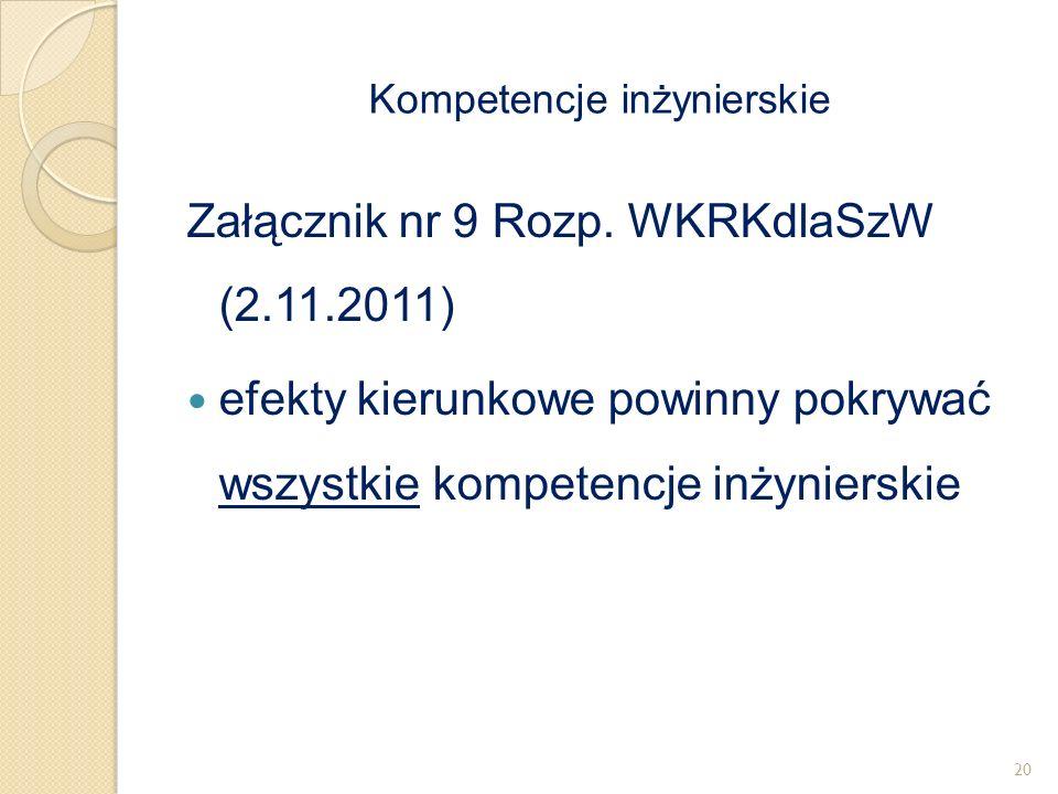 Załącznik nr 9 Rozp. WKRKdlaSzW (2.11.2011) efekty kierunkowe powinny pokrywać wszystkie kompetencje inżynierskie Kompetencje inżynierskie 20