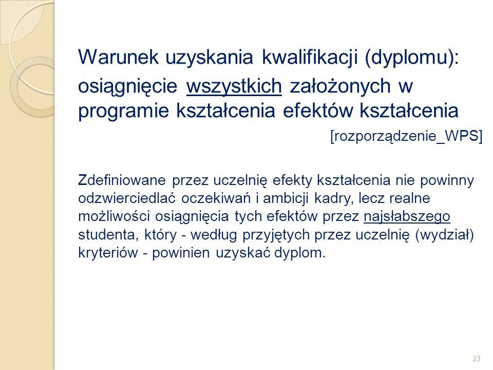 Warunek uzyskania kwalifikacji (dyplomu): osiągnięcie wszystkich założonych w programie kształcenia efektów kształcenia [rozporządzenie_WPS] Zdefiniow