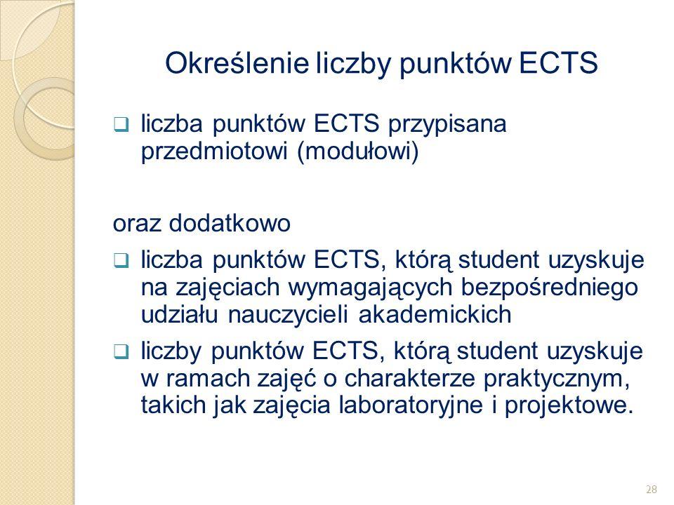 liczba punktów ECTS przypisana przedmiotowi (modułowi) oraz dodatkowo  liczba punktów ECTS, którą student uzyskuje na zajęciach wymagających bezpoś
