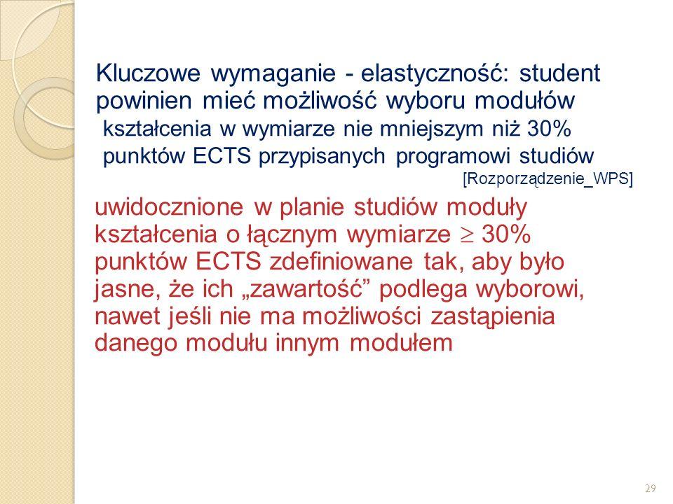 Kluczowe wymaganie - elastyczność: student powinien mieć możliwość wyboru modułów kształcenia w wymiarze nie mniejszym niż 30% punktów ECTS przypisany