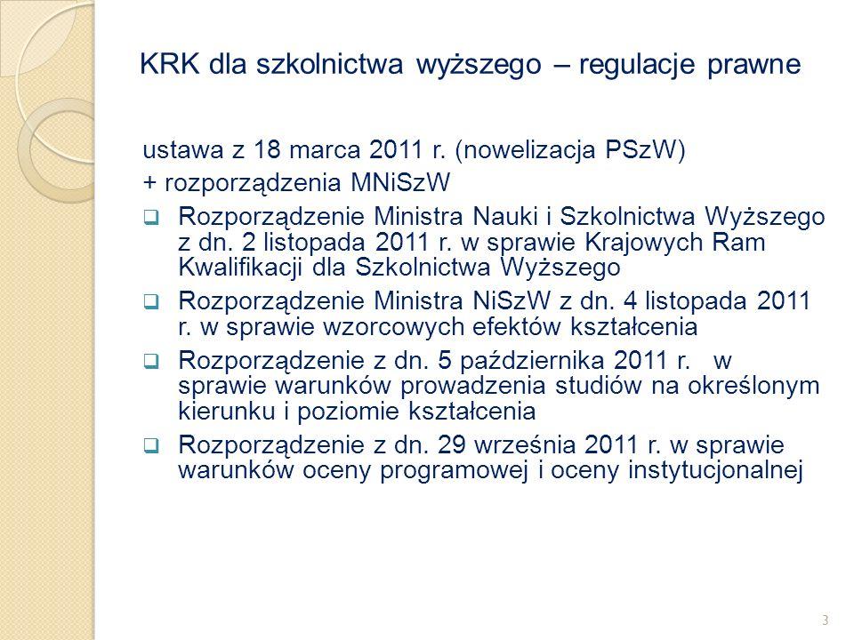 ustawa z 18 marca 2011 r. (nowelizacja PSzW) + rozporządzenia MNiSzW  Rozporządzenie Ministra Nauki i Szkolnictwa Wyższego z dn. 2 listopada 2011 r.