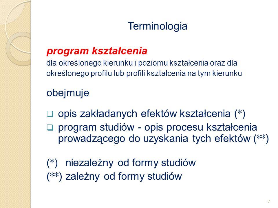 program kształcenia dla określonego kierunku i poziomu kształcenia oraz dla określonego profilu lub profili kształcenia na tym kierunku obejmuje  opi