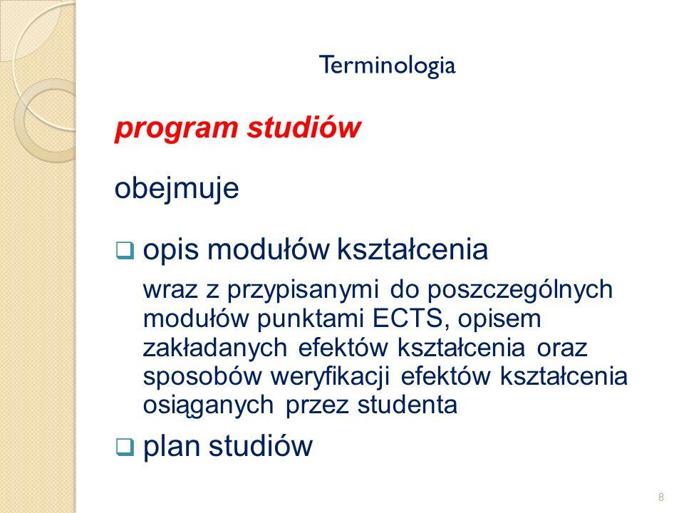 program studiów obejmuje  opis modułów kształcenia wraz z przypisanymi do poszczególnych modułów punktami ECTS, opisem zakładanych efektów kształceni