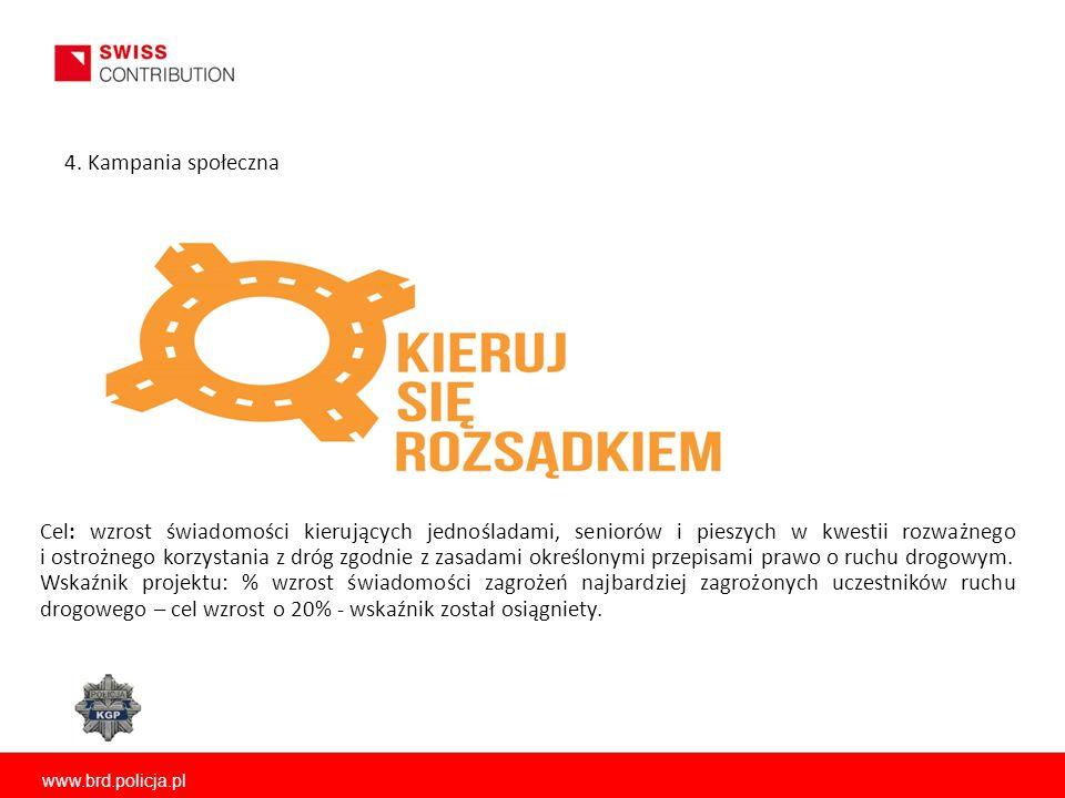 www.brd.policja.pl 4. Kampania społeczna Cel: wzrost świadomości kierujących jednośladami, seniorów i pieszych w kwestii rozważnego i ostrożnego korzy