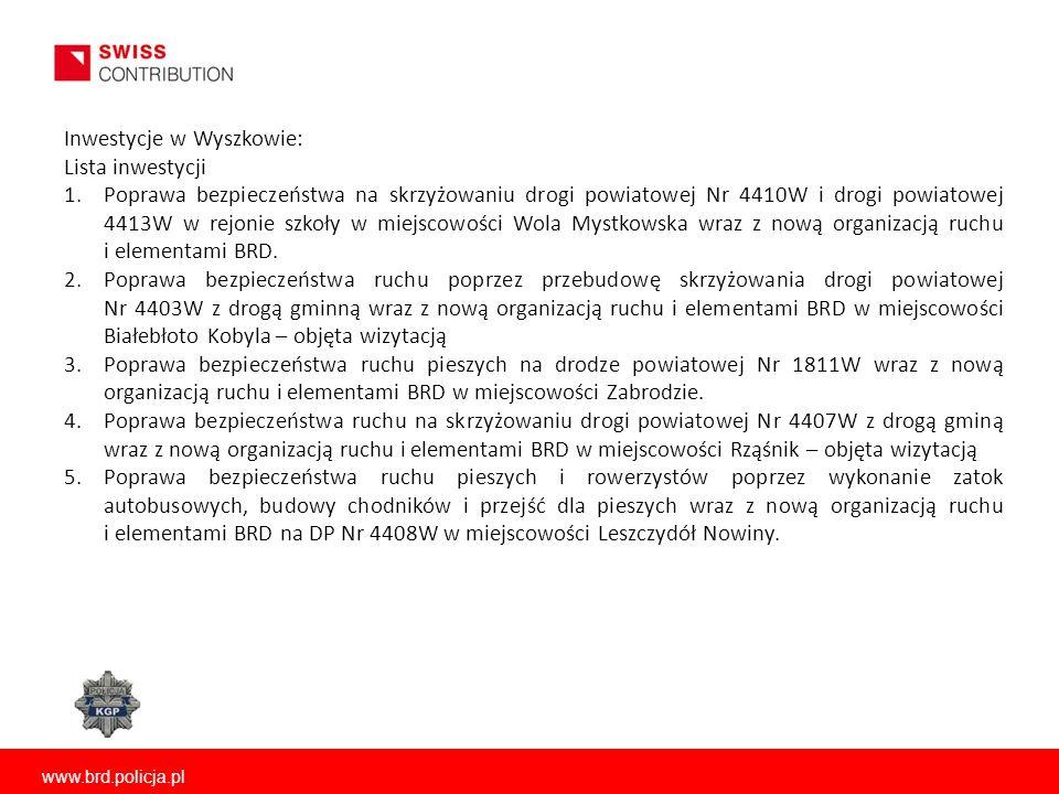 www.brd.policja.pl Inwestycje w Wyszkowie: Lista inwestycji 1.Poprawa bezpieczeństwa na skrzyżowaniu drogi powiatowej Nr 4410W i drogi powiatowej 4413