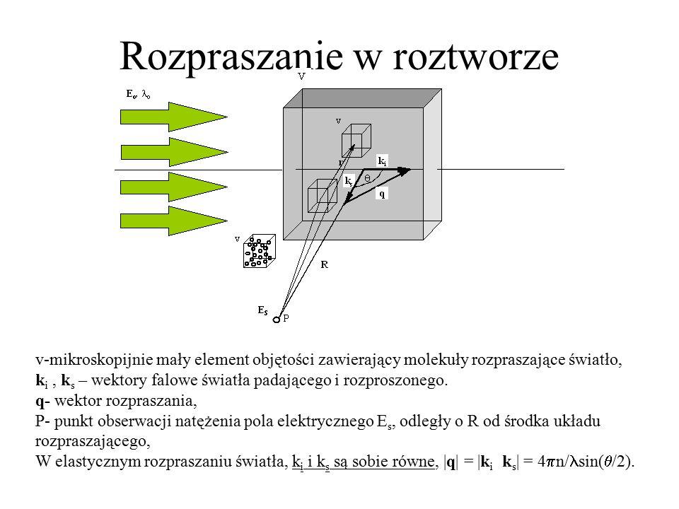 Rozpraszanie w roztworze v-mikroskopijnie mały element objętości zawierający molekuły rozpraszające światło, k i, k s – wektory falowe światła padając