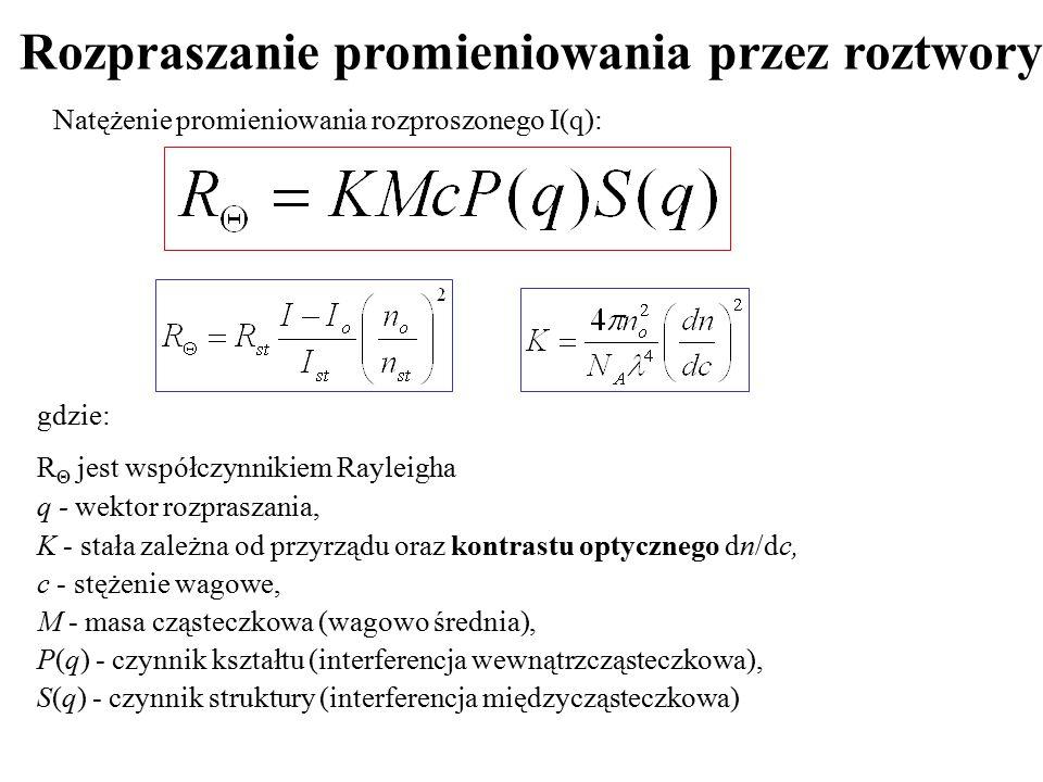 Rozpraszanie promieniowania przez roztwory gdzie: R Θ jest współczynnikiem Rayleigha q - wektor rozpraszania, K - stała zależna od przyrządu oraz kont
