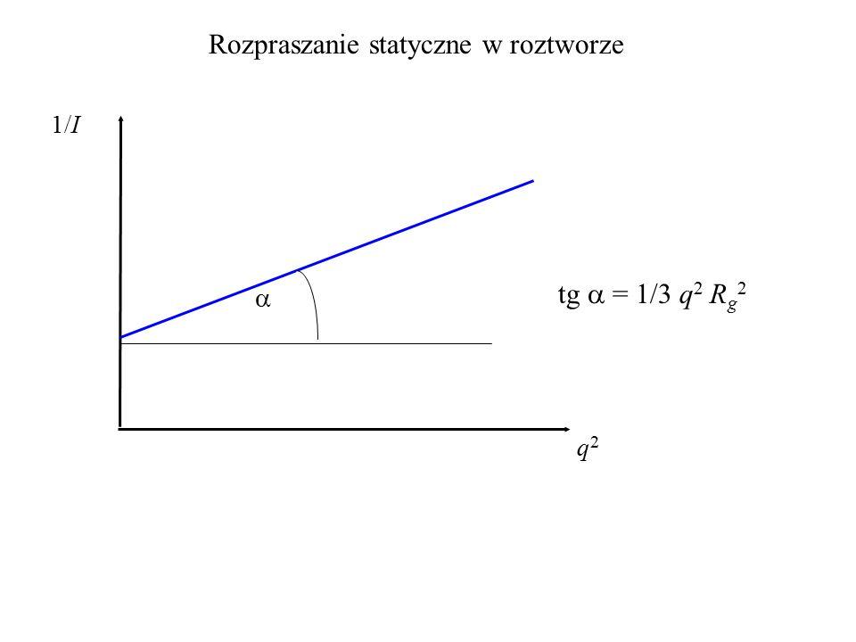  1/I q2q2 tg  = 1/3 q 2 R g 2 Rozpraszanie statyczne w roztworze