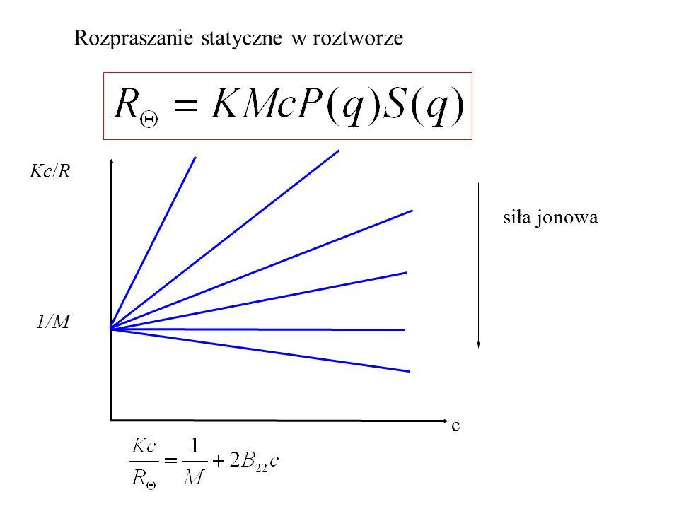 1/M c Kc/R siła jonowa Rozpraszanie statyczne w roztworze