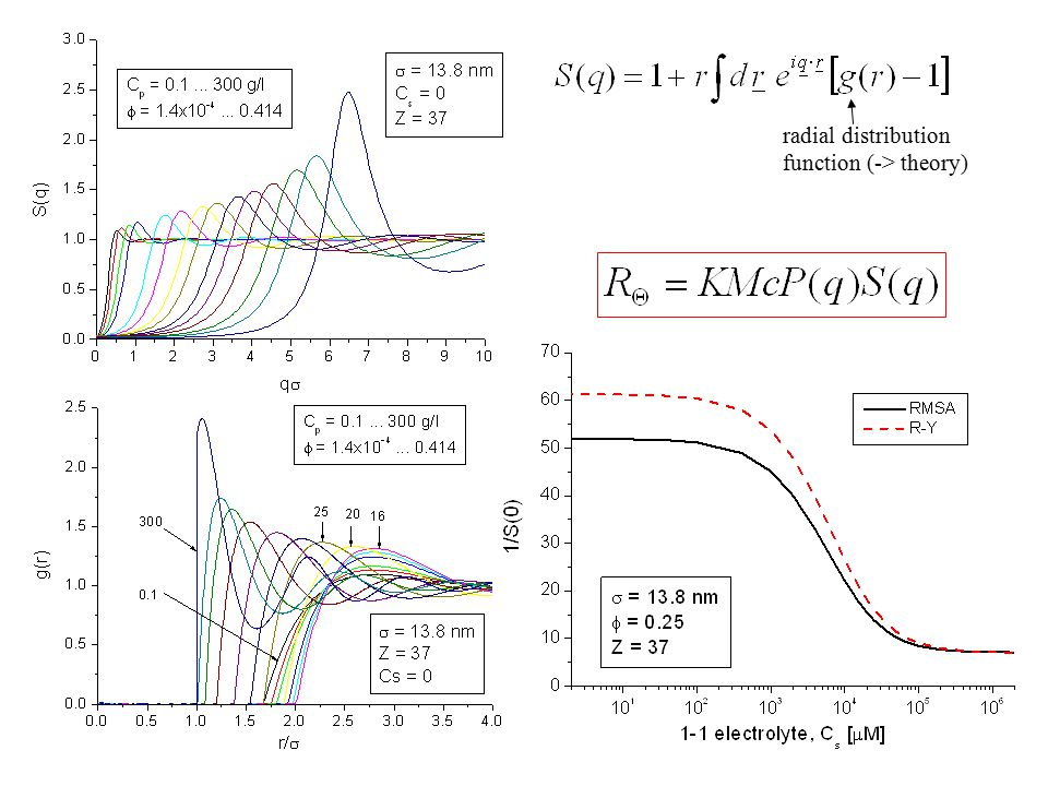 radial distribution function (-> theory)
