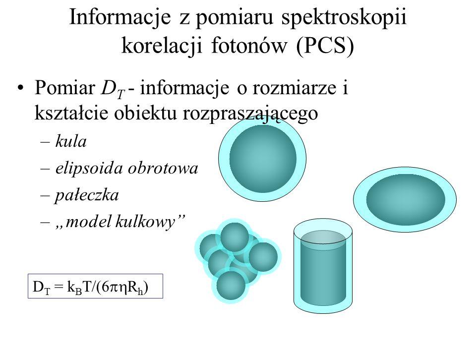 D T = k B T/(6  R h ) Informacje z pomiaru spektroskopii korelacji fotonów (PCS) Pomiar D T - informacje o rozmiarze i kształcie obiektu rozpraszają