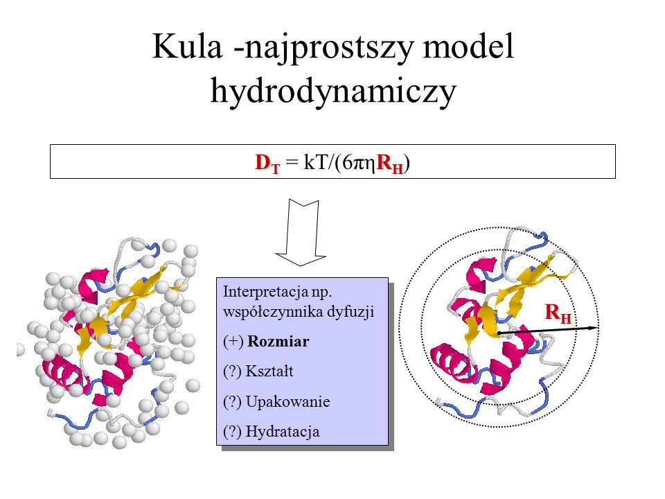 Kula -najprostszy model hydrodynamiczy D T R H D T = kT/(6πηR H ) Interpretacja np. współczynnika dyfuzji (+) Rozmiar (?) Kształt (?) Upakowanie (?) H