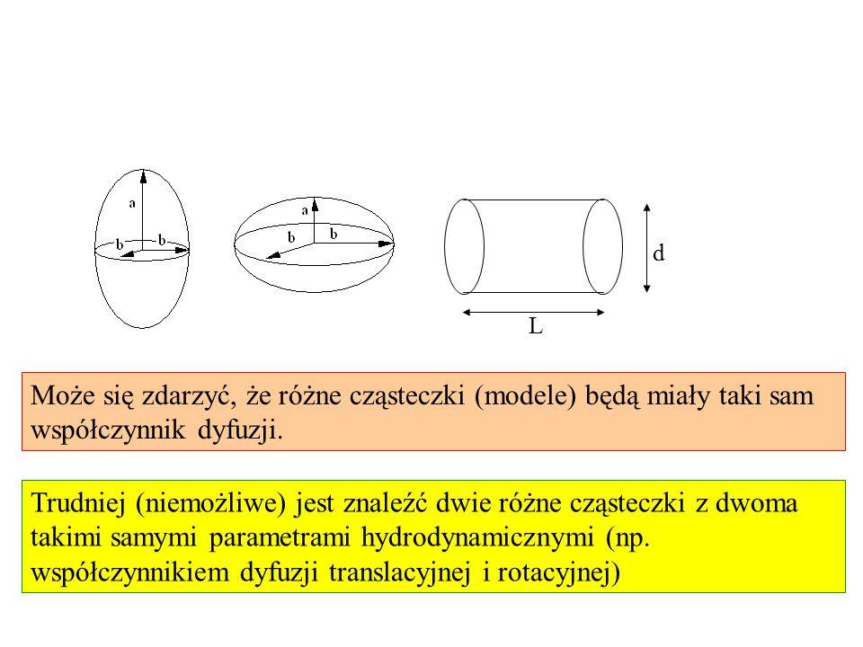 L d Może się zdarzyć, że różne cząsteczki (modele) będą miały taki sam współczynnik dyfuzji. Trudniej (niemożliwe) jest znaleźć dwie różne cząsteczki