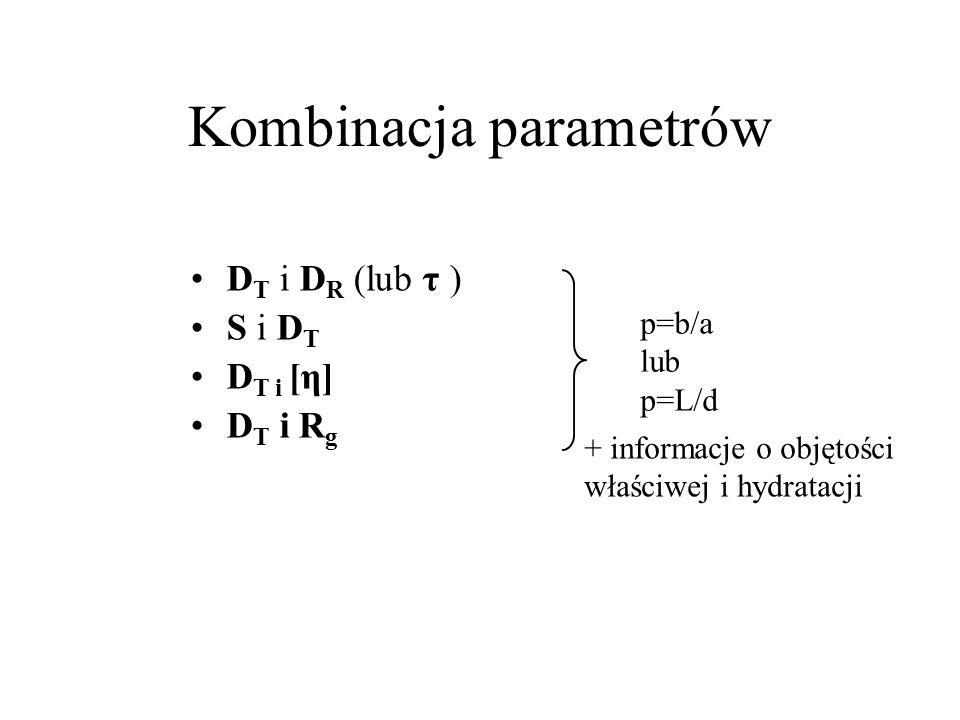 Kombinacja parametrów D T i D R (lub τ ) S i D T D T i [η] D T i R g p=b/a lub p=L/d + informacje o objętości właściwej i hydratacji