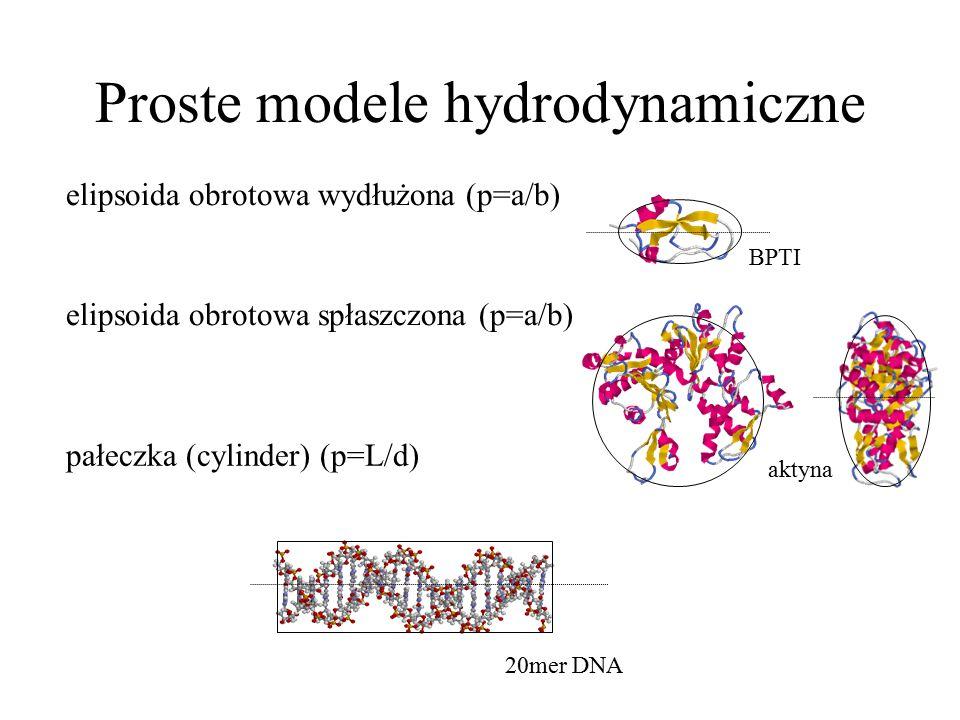 Proste modele hydrodynamiczne elipsoida obrotowa wydłużona (p=a/b) elipsoida obrotowa spłaszczona (p=a/b) pałeczka (cylinder) (p=L/d) BPTI aktyna 20me