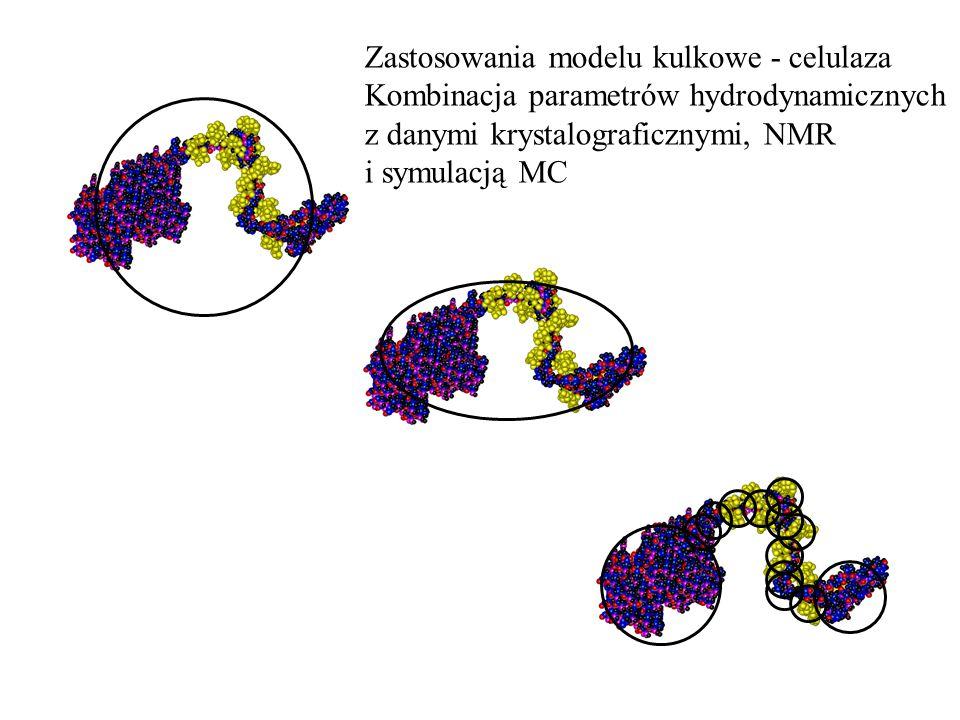 Zastosowania modelu kulkowe - celulaza Kombinacja parametrów hydrodynamicznych z danymi krystalograficznymi, NMR i symulacją MC