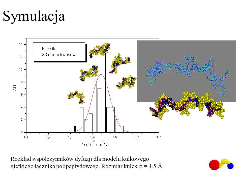 Symulacja Rozkład współczynników dyfuzji dla modelu kulkowego giętkiego łącznika polipeptydowego. Rozmiar kulek  = 4.5 Å.