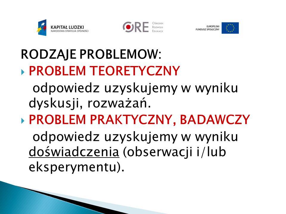 RODZAJE PROBLEMOW:  PROBLEM TEORETYCZNY odpowiedz uzyskujemy w wyniku dyskusji, rozważań.