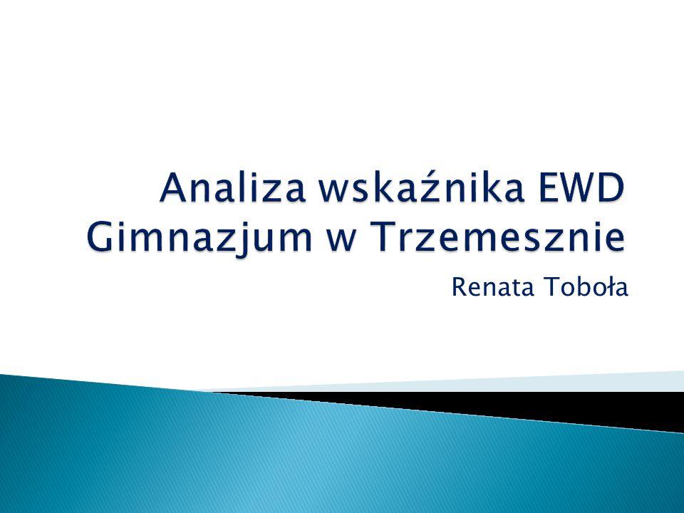 Renata Toboła