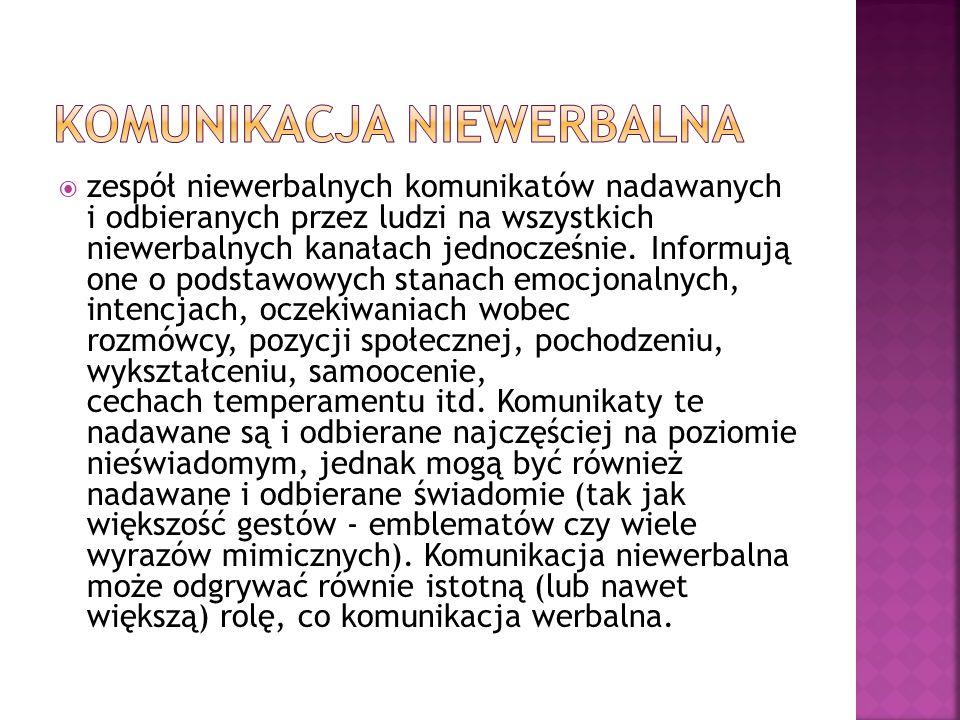  Mimika  Gesty  Rysunki (np.