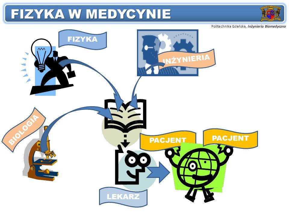 Politechnika Gdańska, Inżynieria Biomedyczna Przedmiot: FIZYKA W MEDYCYNIE FIZYKAmedyczna Galileusz Robert Boyle Thomas Young Robert Hook Hermann von Helmholtz Wilhelm Roentgen Piotr i Maria Curie