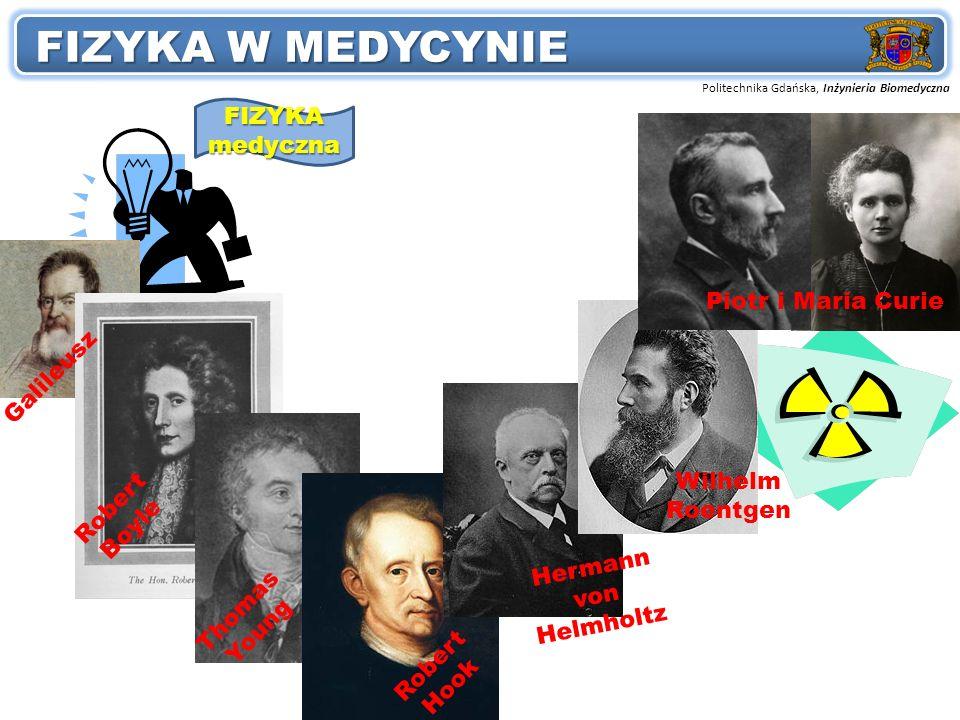 Politechnika Gdańska, Inżynieria Biomedyczna Przedmiot: FIZYKA W MEDYCYNIE FIZYKAmedyczna Galileusz Robert Boyle Thomas Young Robert Hook Hermann von