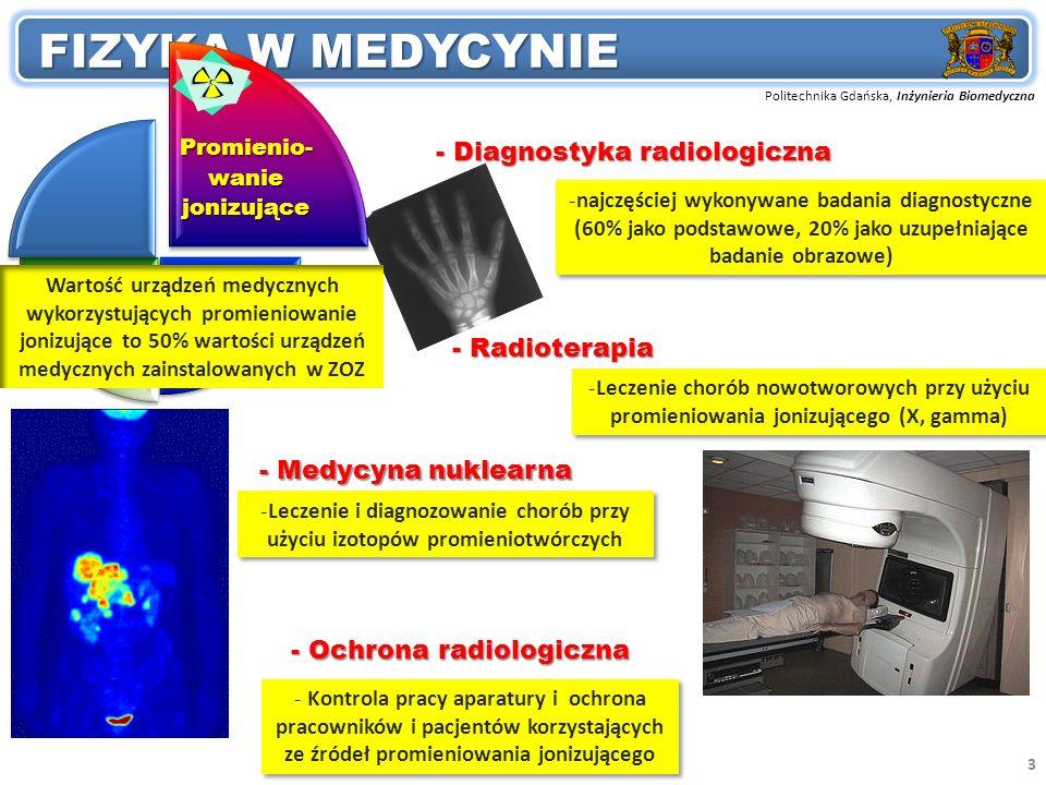 Politechnika Gdańska, Inżynieria Biomedyczna Przedmiot: FIZYKA W MEDYCYNIE 4 Metody rezonan- sowe - Obrazowanie metodą MRI MRI - Angiografia rezonansu magnetycznego - Spektroskopia rezonansu rezonansumagnetycznego Metody wykorzystujące zjawisko magnetycznego rezonansu jądrowego