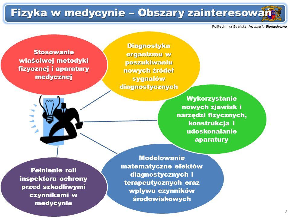 Politechnika Gdańska, Inżynieria Biomedyczna Przedmiot: Fizyka w medycynie – Obszary zainteresowań 7 Modelowanie matematyczne efektów diagnostycznych