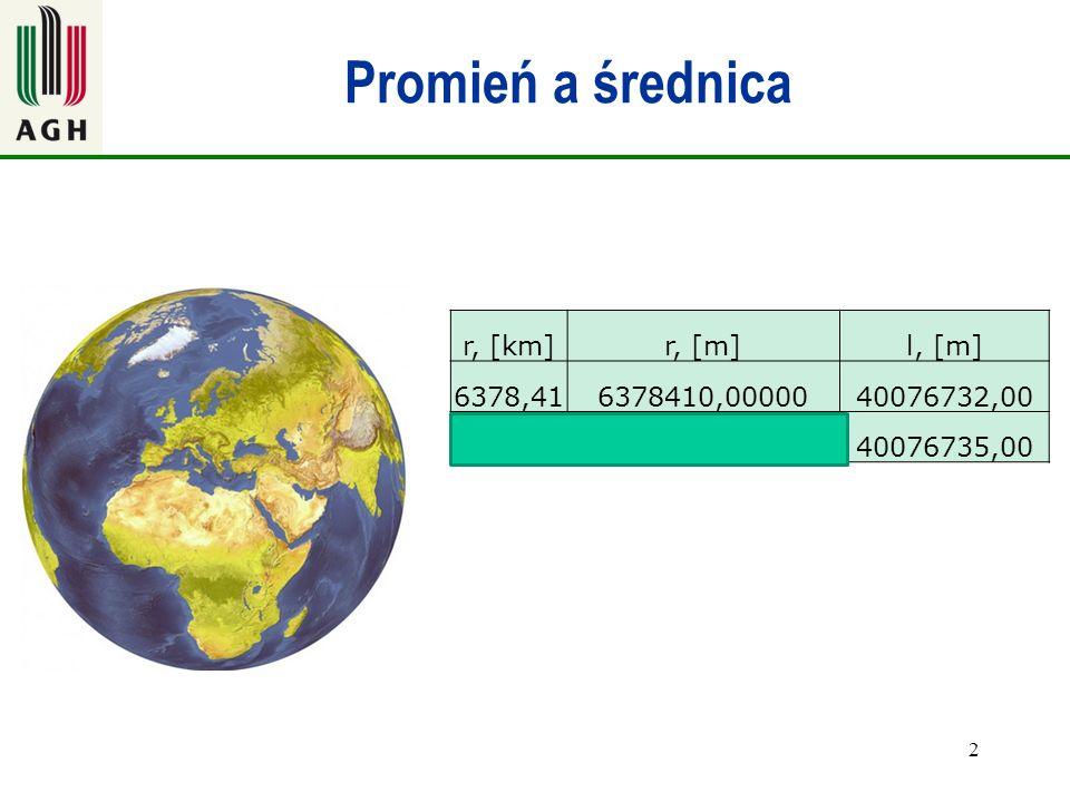 Promień a średnica 2 r, [km]r, [m]l, [m] 6378,416378410,0000040076732,00 6378410,4774640076735,00