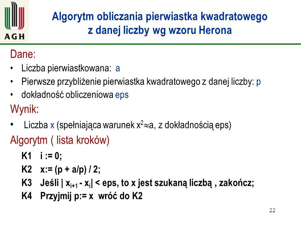 22 Algorytm obliczania pierwiastka kwadratowego z danej liczby wg wzoru Herona Dane: Liczba pierwiastkowana: a Pierwsze przybliżenie pierwiastka kwadr