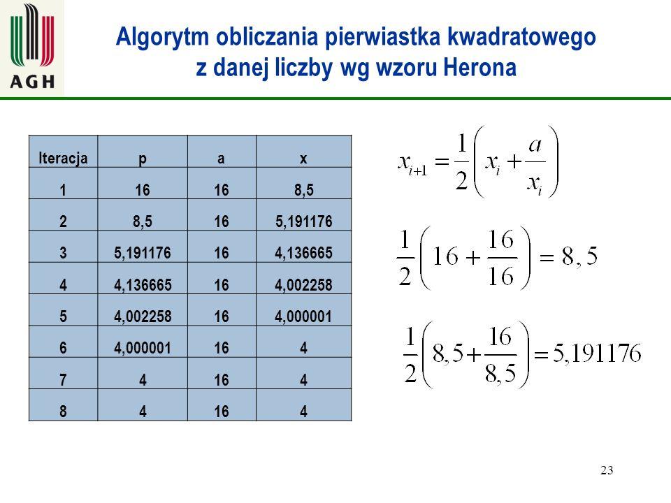 23 Algorytm obliczania pierwiastka kwadratowego z danej liczby wg wzoru Herona Iteracjapax 116 8,5 2 165,191176 3 164,136665 4 164,002258 5 164,000001
