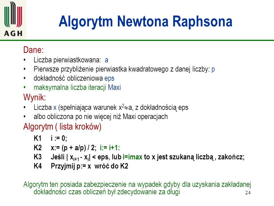 24 Algorytm Newtona Raphsona Dane: Liczba pierwiastkowana: a Pierwsze przybliżenie pierwiastka kwadratowego z danej liczby: p dokładność obliczeniowa