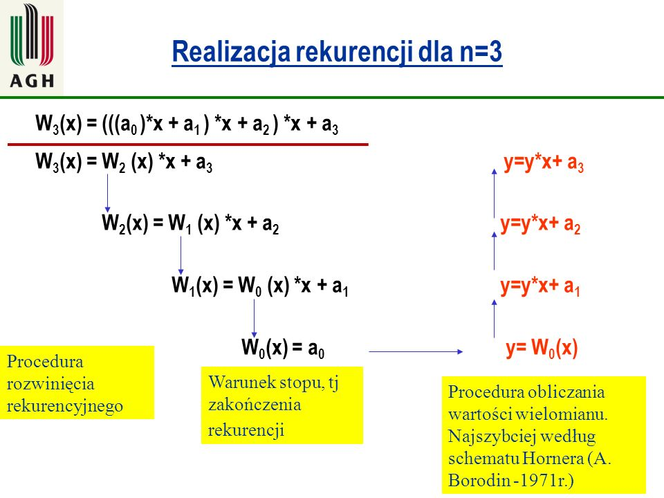 29 Realizacja rekurencji dla n=3 W 3 (x) = (((a 0 )*x + a 1 ) *x + a 2 ) *x + a 3 W 3 (x) = W 2 (x) *x + a 3 y=y*x+ a 3 W 2 (x) = W 1 (x) *x + a 2 y=y