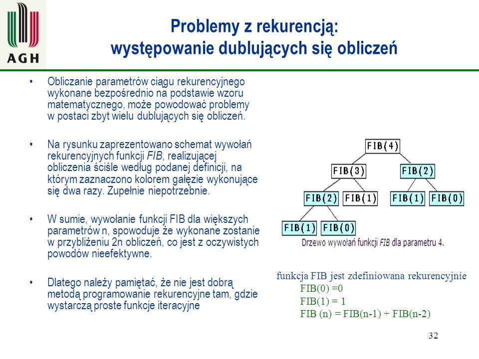 32 Problemy z rekurencją: występowanie dublujących się obliczeń Obliczanie parametrów ciągu rekurencyjnego wykonane bezpośrednio na podstawie wzoru ma