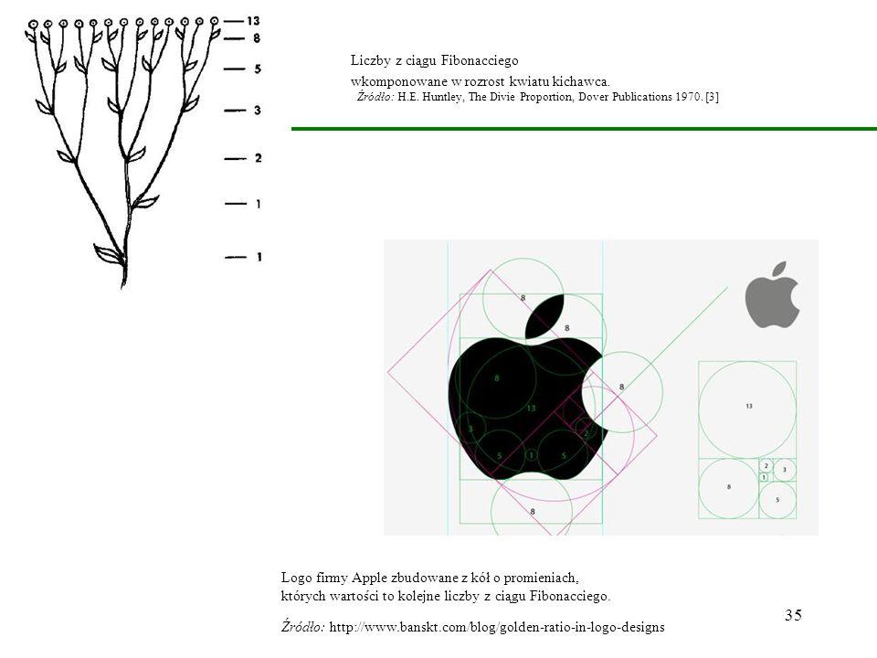 35 Liczby z ciągu Fibonacciego wkomponowane w rozrost kwiatu kichawca. Źródło: H.E. Huntley, The Divie Proportion, Dover Publications 1970. [3] Logo f