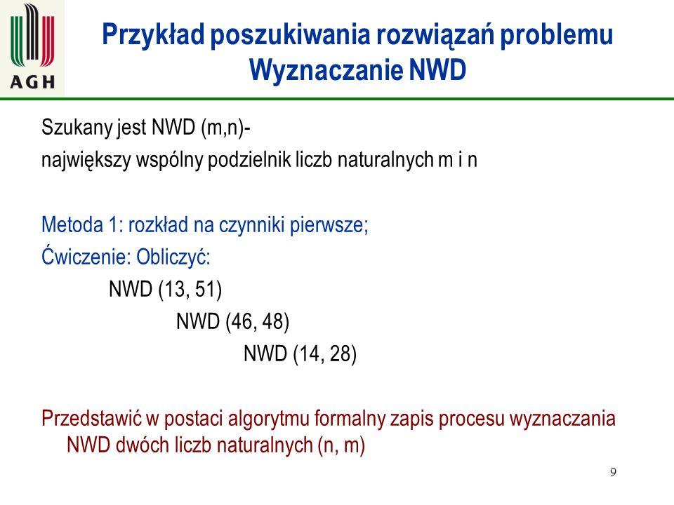 9 Przykład poszukiwania rozwiązań problemu Wyznaczanie NWD Szukany jest NWD (m,n)- największy wspólny podzielnik liczb naturalnych m i n Metoda 1: roz