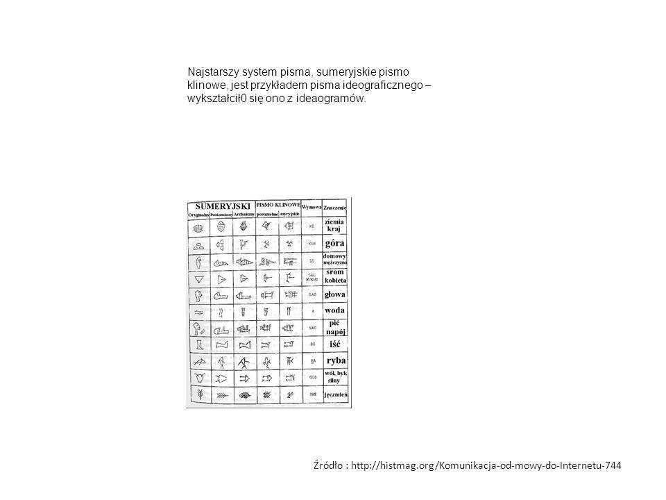 Najstarszy system pisma, sumeryjskie pismo klinowe, jest przykładem pisma ideograficznego – wykształcił0 się ono z ideaogramów. Źródło : http://histma